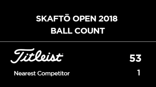 Ball Count skaftö