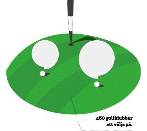 Illustration av golfbanans olika delar och utrustning